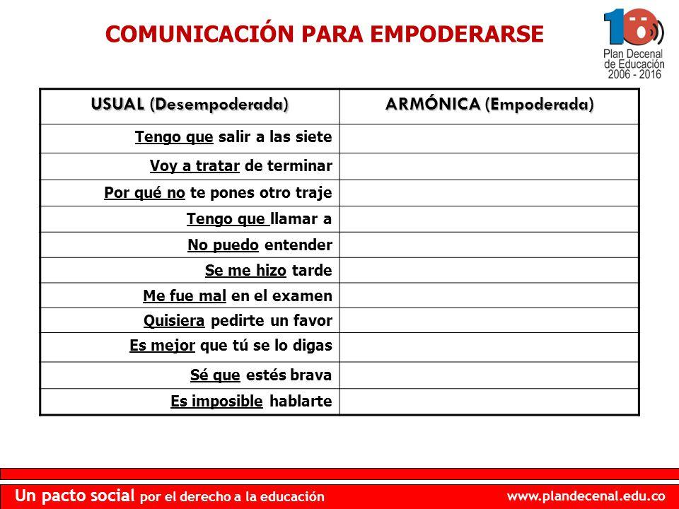 www.plandecenal.edu.co Un pacto social por el derecho a la educación COMUNICACIÓN PARA EMPODERARSE USUAL (Desempoderada) ARMÓNICA (Empoderada) Tengo q