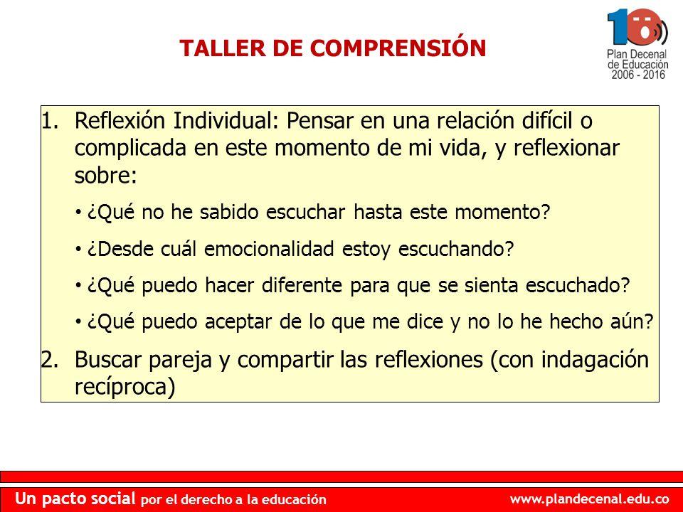 www.plandecenal.edu.co Un pacto social por el derecho a la educación TALLER DE COMPRENSIÓN 1.Reflexión Individual: Pensar en una relación difícil o co