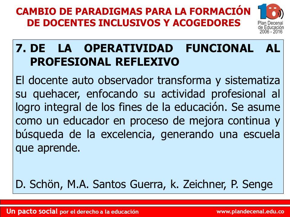 www.plandecenal.edu.co Un pacto social por el derecho a la educación 7.DE LA OPERATIVIDAD FUNCIONAL AL PROFESIONAL REFLEXIVO El docente auto observado
