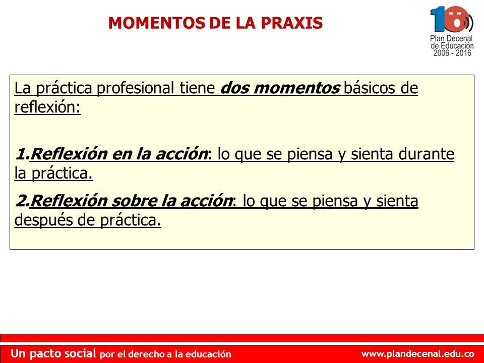 www.plandecenal.edu.co Un pacto social por el derecho a la educación La práctica profesional tiene dos momentos básicos de reflexión: 1.Reflexión en l