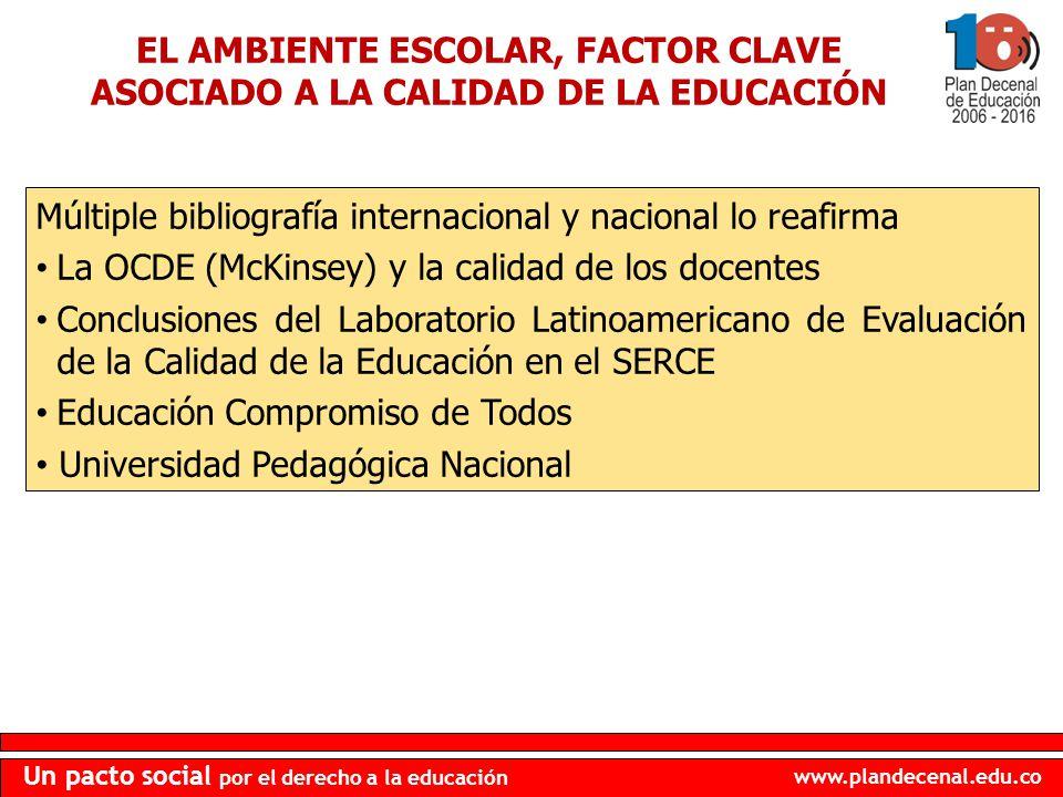 www.plandecenal.edu.co Un pacto social por el derecho a la educación EL AMBIENTE ESCOLAR, FACTOR CLAVE ASOCIADO A LA CALIDAD DE LA EDUCACIÓN Múltiple