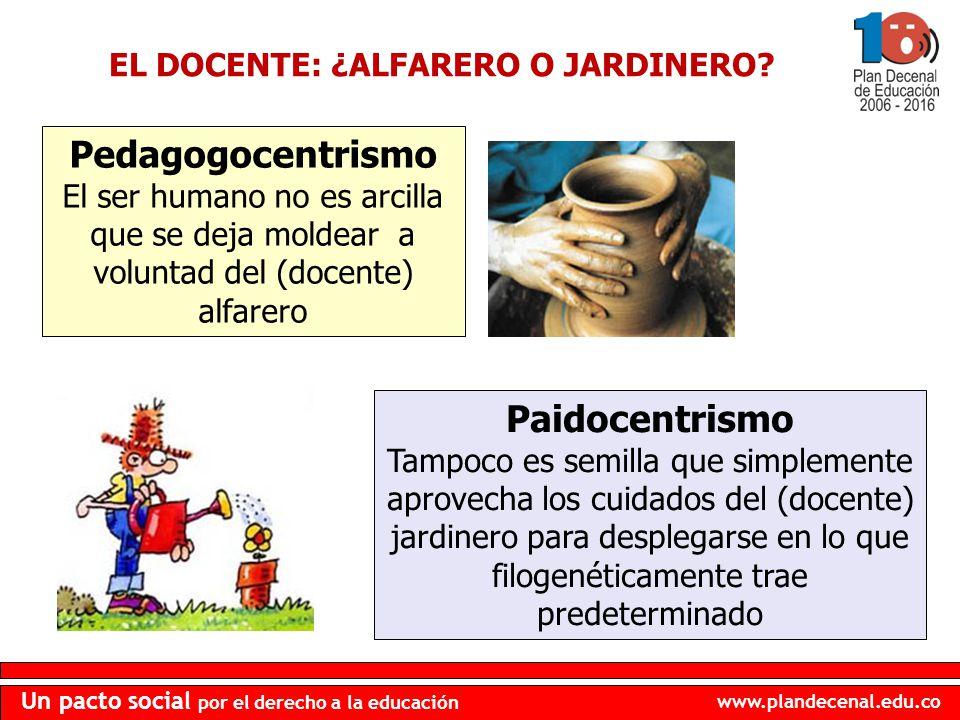 www.plandecenal.edu.co Un pacto social por el derecho a la educación Pedagogocentrismo El ser humano no es arcilla que se deja moldear a voluntad del