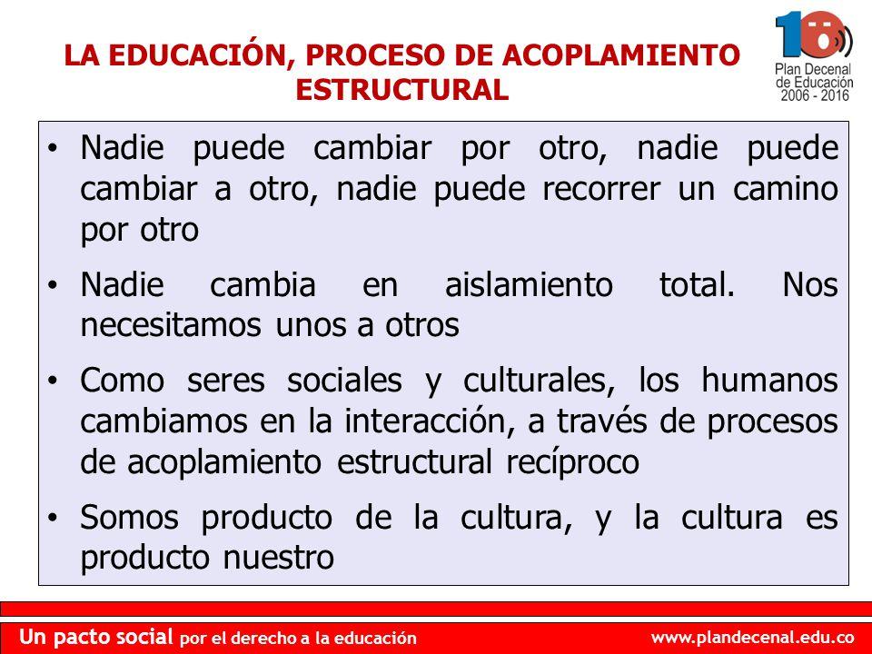 www.plandecenal.edu.co Un pacto social por el derecho a la educación Nadie puede cambiar por otro, nadie puede cambiar a otro, nadie puede recorrer un