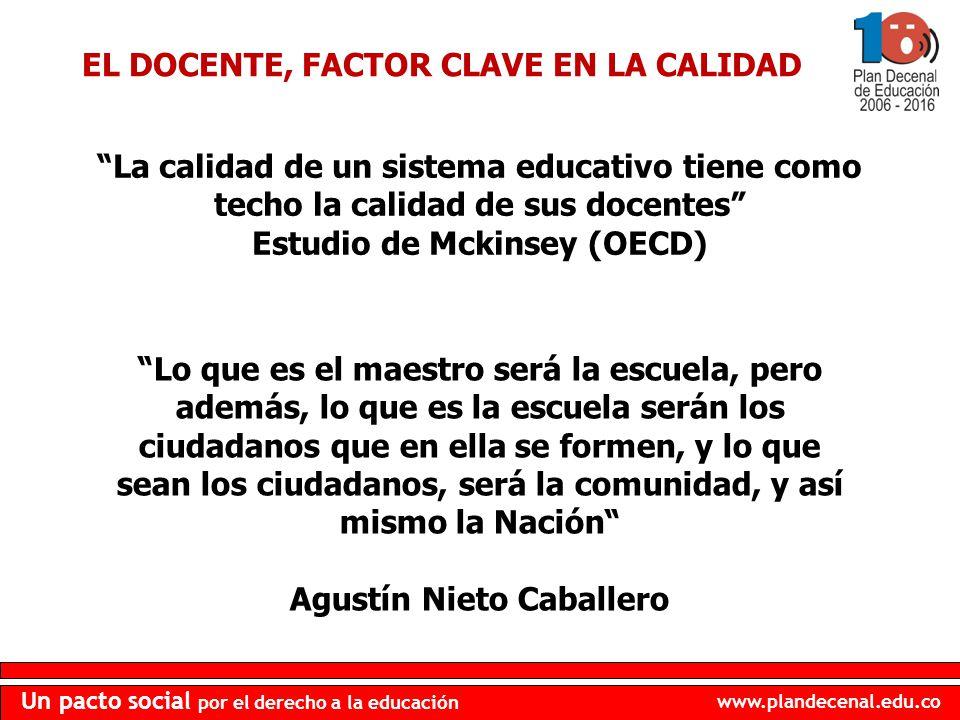 www.plandecenal.edu.co Un pacto social por el derecho a la educación La calidad de un sistema educativo tiene como techo la calidad de sus docentes Es