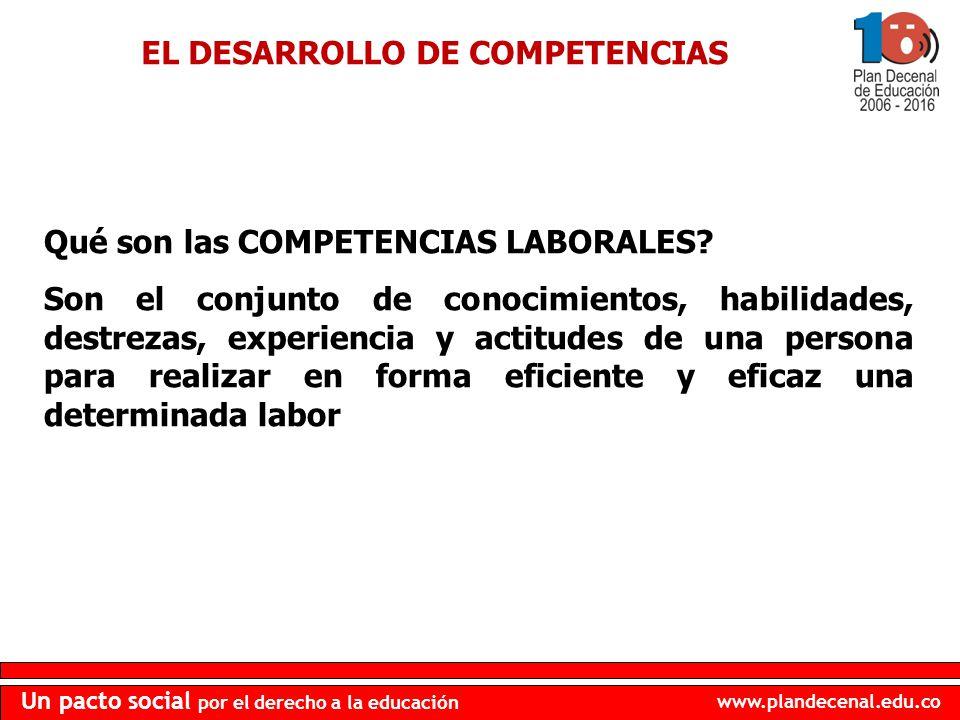 www.plandecenal.edu.co Un pacto social por el derecho a la educación EL DESARROLLO DE COMPETENCIAS Qué son las COMPETENCIAS LABORALES? Son el conjunto
