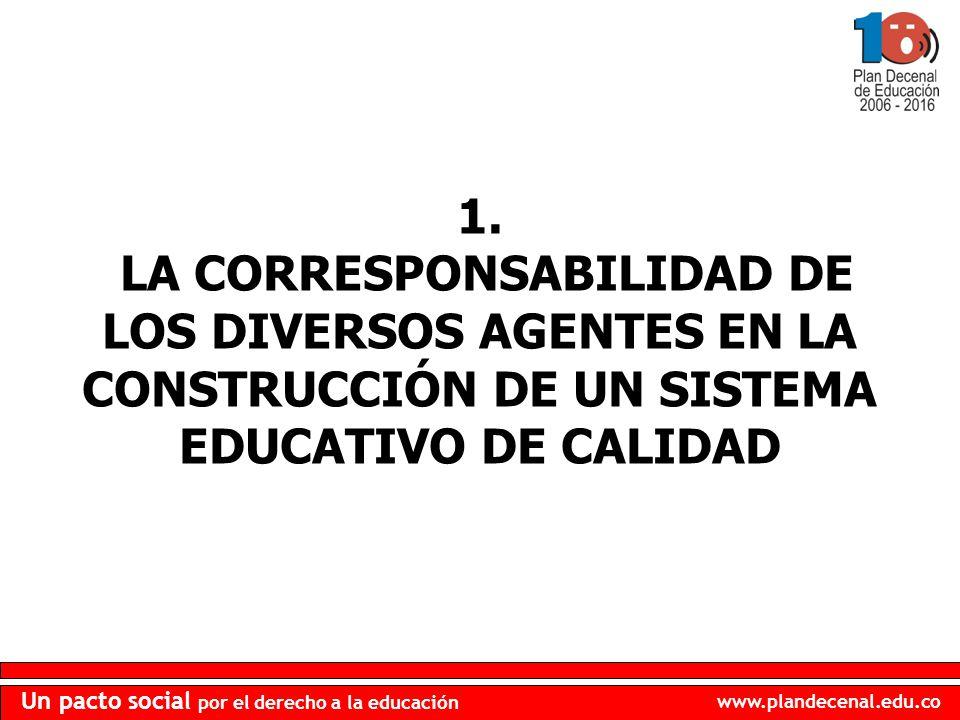 www.plandecenal.edu.co Un pacto social por el derecho a la educación 1. LA CORRESPONSABILIDAD DE LOS DIVERSOS AGENTES EN LA CONSTRUCCIÓN DE UN SISTEMA