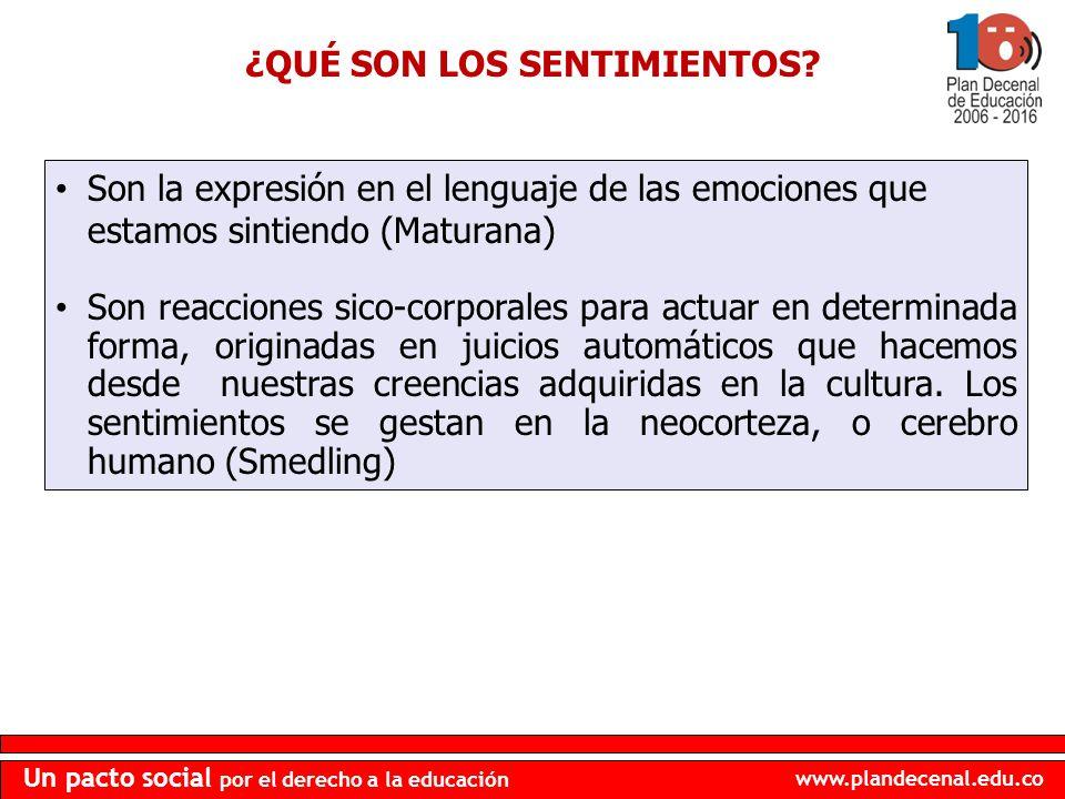 www.plandecenal.edu.co Un pacto social por el derecho a la educación ¿QUÉ SON LOS SENTIMIENTOS? Son la expresión en el lenguaje de las emociones que e