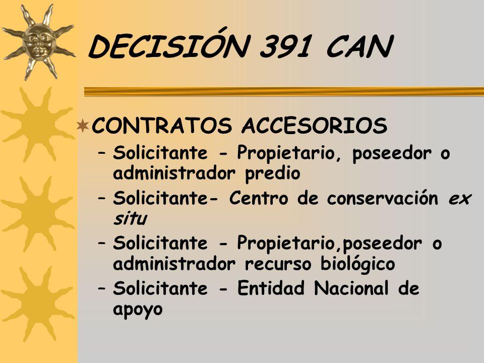 DECISIÓN 391 CAN CONTRATOS ACCESORIOS –Solicitante - Propietario, poseedor o administrador predio –Solicitante- Centro de conservación ex situ –Solici