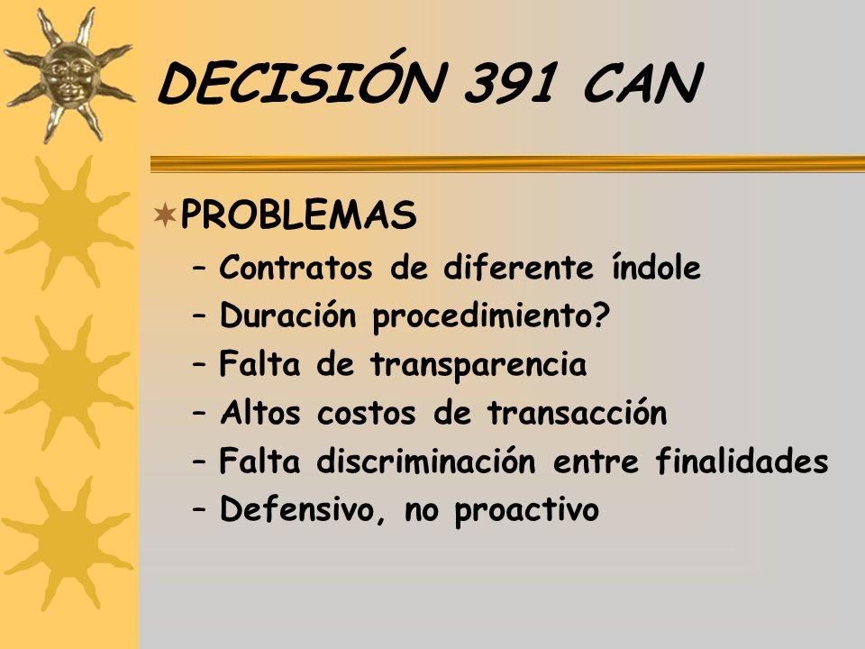 DECISIÓN 391 CAN PROBLEMAS –Contratos de diferente índole –Duración procedimiento? –Falta de transparencia –Altos costos de transacción –Falta discrim