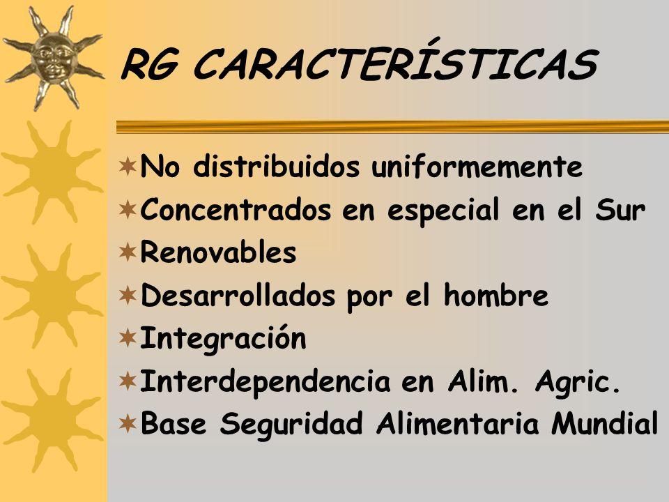 RG CARACTERÍSTICAS No distribuidos uniformemente Concentrados en especial en el Sur Renovables Desarrollados por el hombre Integración Interdependenci