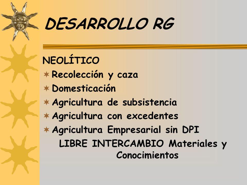 DESARROLLO RG NEOLÍTICO Recolección y caza Domesticación Agricultura de subsistencia Agricultura con excedentes Agricultura Empresarial sin DPI LIBRE