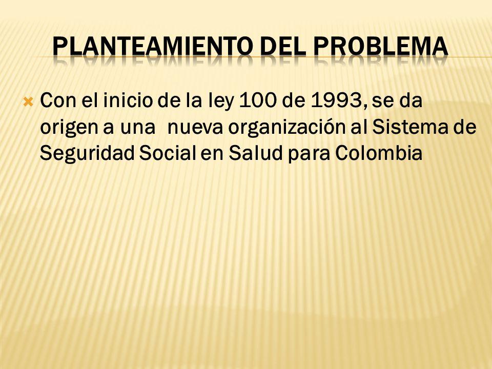 Con el inicio de la ley 100 de 1993, se da origen a una nueva organización al Sistema de Seguridad Social en Salud para Colombia