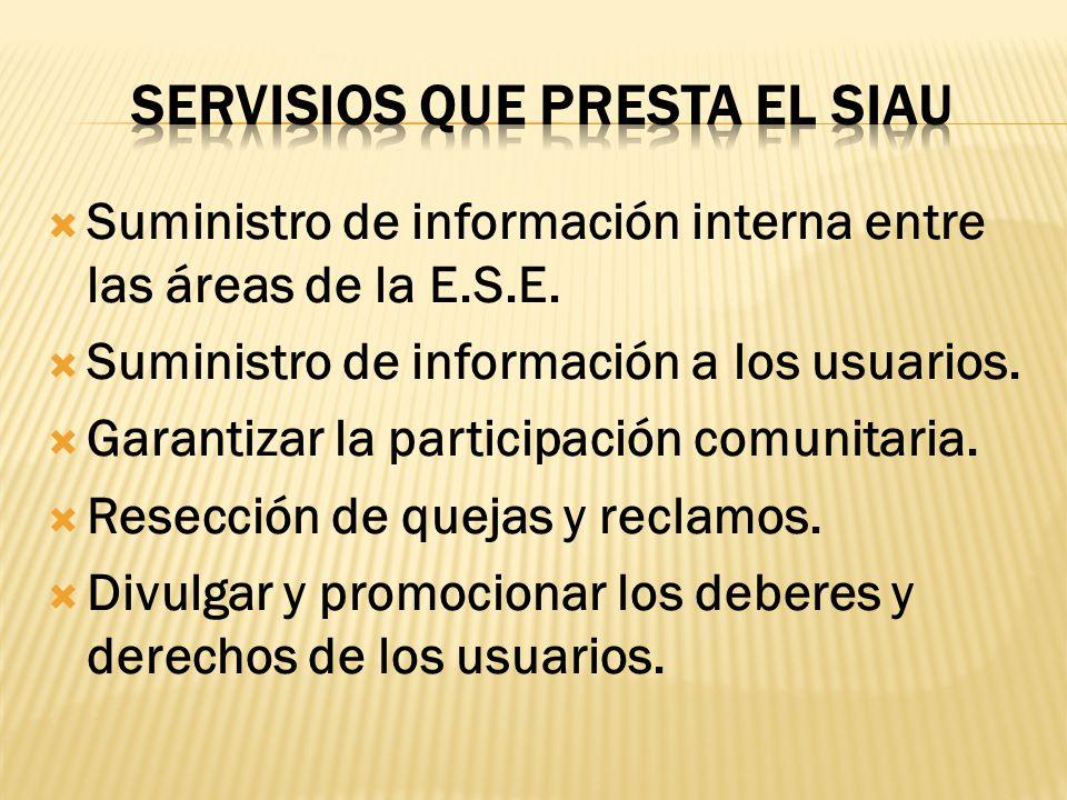 Suministro de información interna entre las áreas de la E.S.E. Suministro de información a los usuarios. Garantizar la participación comunitaria. Rese