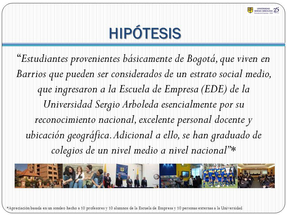 HIPÓTESIS Estudiantes provenientes básicamente de Bogotá, que viven en Barrios que pueden ser considerados de un estrato social medio, que ingresaron
