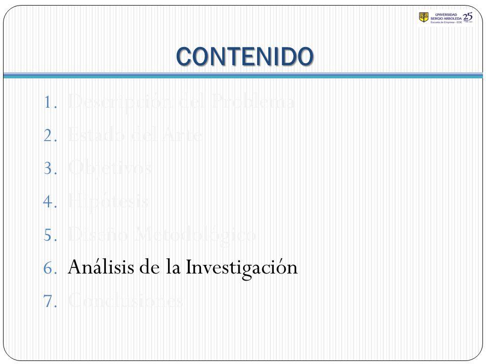 CONTENIDO 1. Descripción del Problema 2. Estado del Arte 3. Objetivos 4. Hipótesis 5. Diseño Metodológico 6. Análisis de la Investigación 7. Conclusio