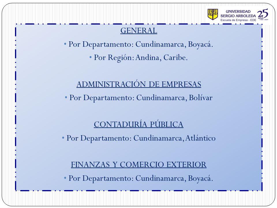 GENERAL Por Departamento: Cundinamarca, Boyacá. Por Región: Andina, Caribe. ADMINISTRACIÓN DE EMPRESAS Por Departamento: Cundinamarca, Bolívar CONTADU