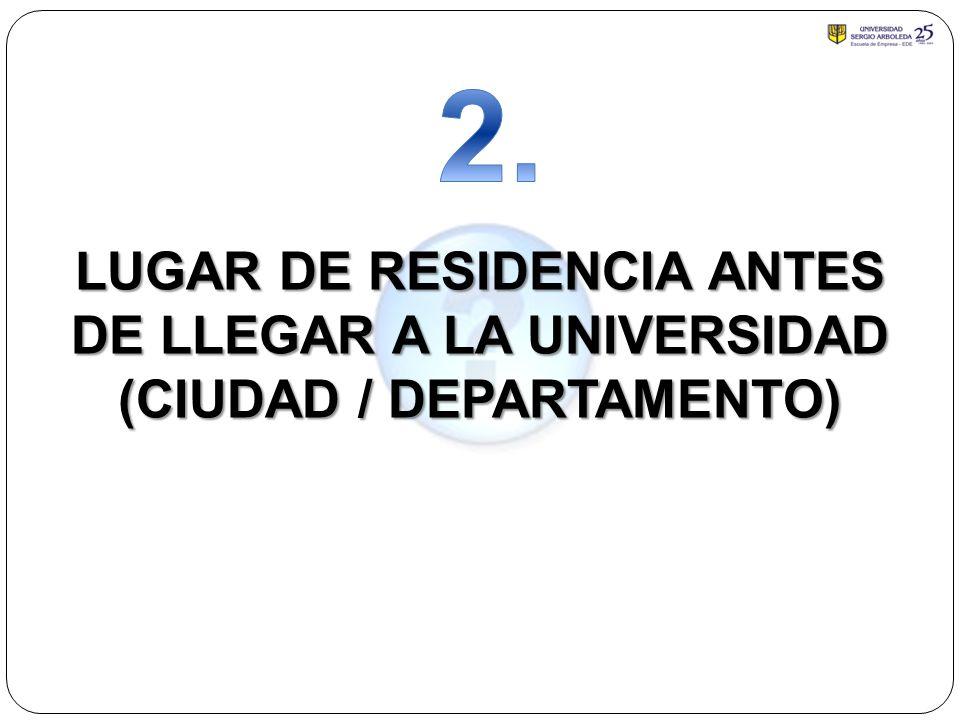 LUGAR DE RESIDENCIA ANTES DE LLEGAR A LA UNIVERSIDAD (CIUDAD / DEPARTAMENTO)
