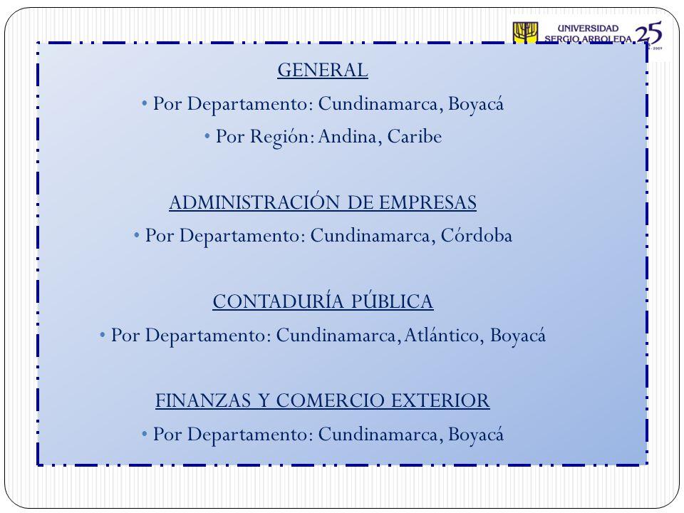 GENERAL Por Departamento: Cundinamarca, Boyacá Por Región: Andina, Caribe ADMINISTRACIÓN DE EMPRESAS Por Departamento: Cundinamarca, Córdoba CONTADURÍ