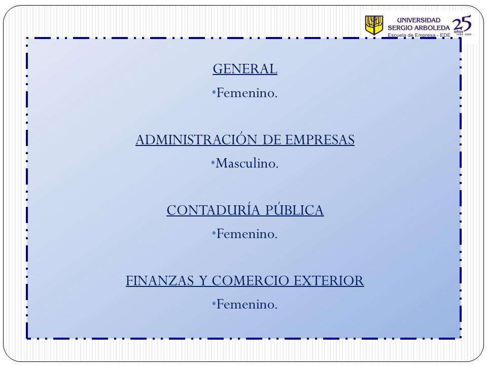GENERAL Femenino. ADMINISTRACIÓN DE EMPRESAS Masculino. CONTADURÍA PÚBLICA Femenino. FINANZAS Y COMERCIO EXTERIOR Femenino.