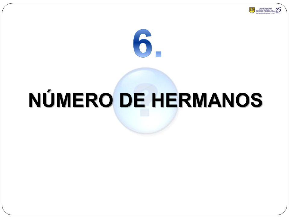 NÚMERO DE HERMANOS