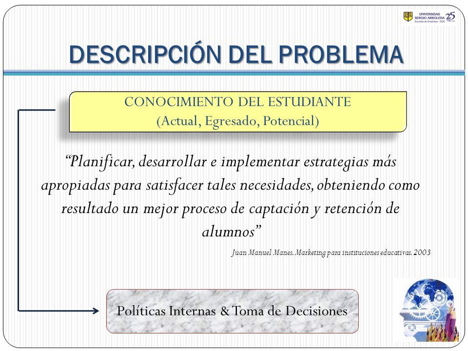 DESCRIPCIÓN DEL PROBLEMA Planificar, desarrollar e implementar estrategias más apropiadas para satisfacer tales necesidades, obteniendo como resultado