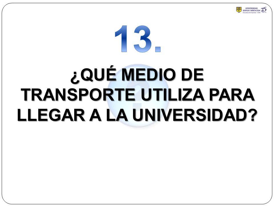 ¿QUÉ MEDIO DE TRANSPORTE UTILIZA PARA LLEGAR A LA UNIVERSIDAD?
