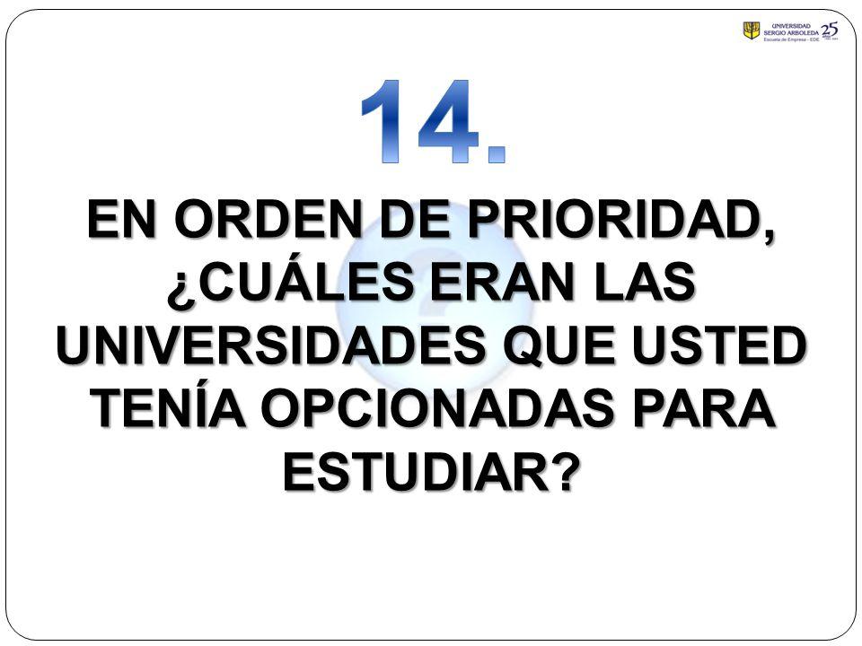 EN ORDEN DE PRIORIDAD, ¿CUÁLES ERAN LAS UNIVERSIDADES QUE USTED TENÍA OPCIONADAS PARA ESTUDIAR?