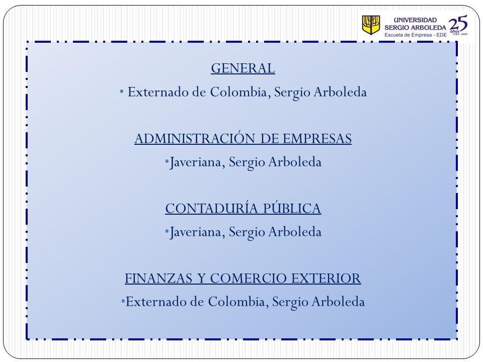 GENERAL Externado de Colombia, Sergio Arboleda ADMINISTRACIÓN DE EMPRESAS Javeriana, Sergio Arboleda CONTADURÍA PÚBLICA Javeriana, Sergio Arboleda FIN