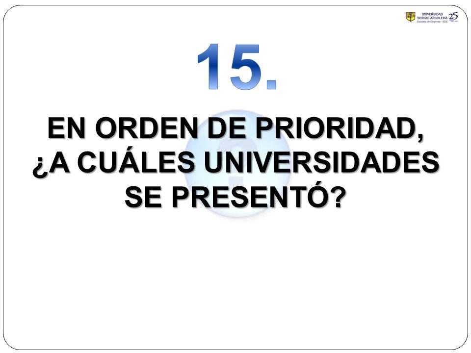 EN ORDEN DE PRIORIDAD, ¿A CUÁLES UNIVERSIDADES SE PRESENTÓ?