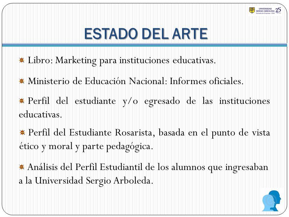 ESTADO DEL ARTE Perfil del Estudiante Rosarista, basada en el punto de vista ético y moral y parte pedagógica. Análisis del Perfil Estudiantil de los