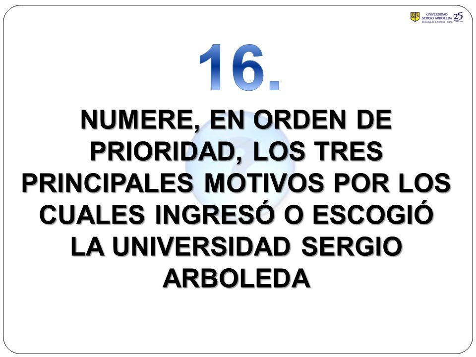NUMERE, EN ORDEN DE PRIORIDAD, LOS TRES PRINCIPALES MOTIVOS POR LOS CUALES INGRESÓ O ESCOGIÓ LA UNIVERSIDAD SERGIO ARBOLEDA