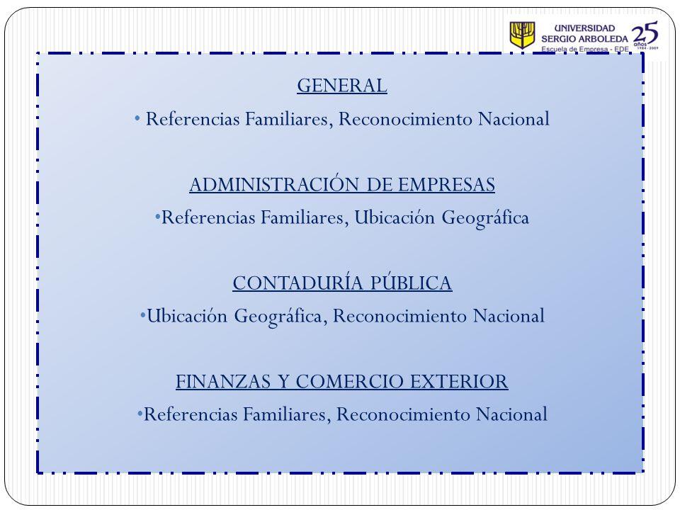GENERAL Referencias Familiares, Reconocimiento Nacional ADMINISTRACIÓN DE EMPRESAS Referencias Familiares, Ubicación Geográfica CONTADURÍA PÚBLICA Ubi