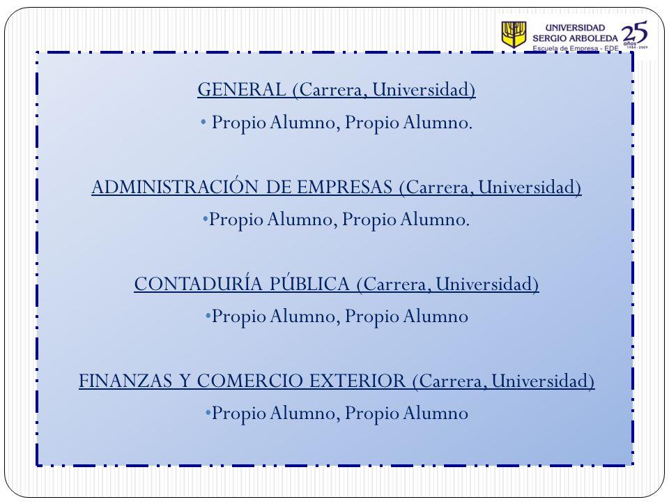 GENERAL (Carrera, Universidad) Propio Alumno, Propio Alumno. ADMINISTRACIÓN DE EMPRESAS (Carrera, Universidad) Propio Alumno, Propio Alumno. CONTADURÍ