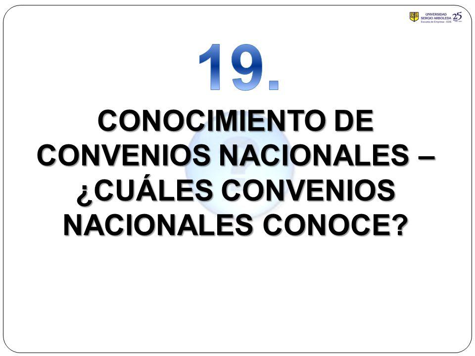 CONOCIMIENTO DE CONVENIOS NACIONALES – ¿CUÁLES CONVENIOS NACIONALES CONOCE?
