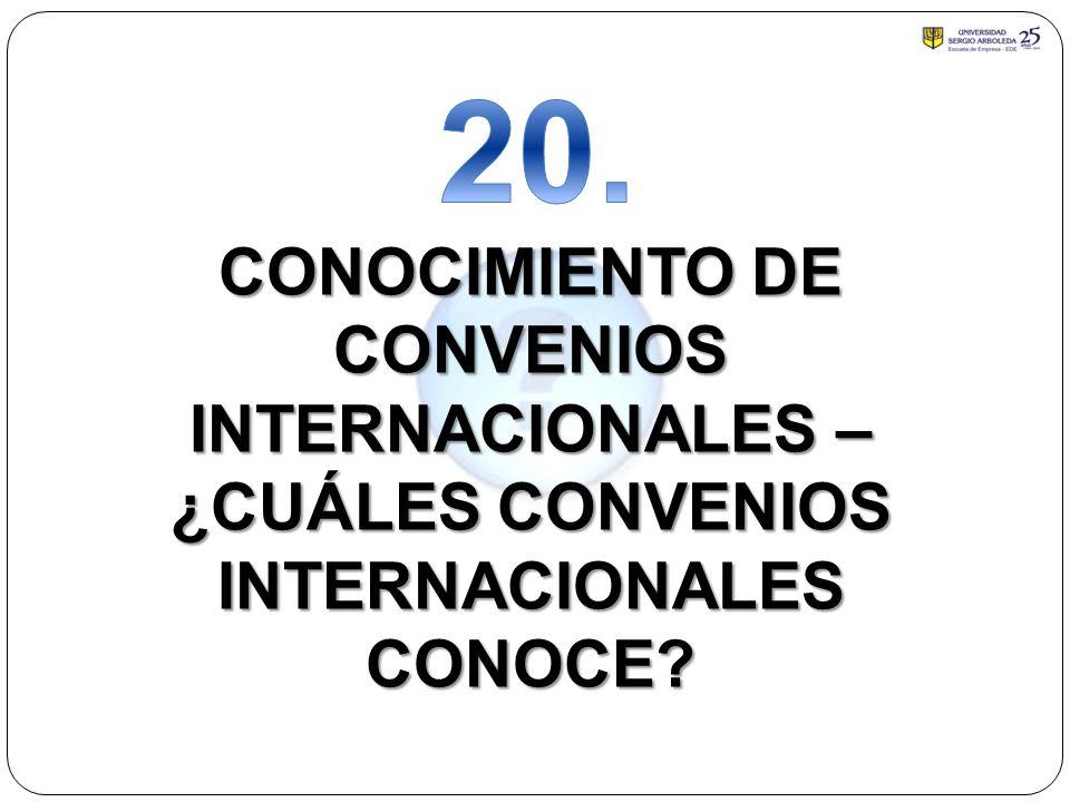 CONOCIMIENTO DE CONVENIOS INTERNACIONALES – ¿CUÁLES CONVENIOS INTERNACIONALES CONOCE?