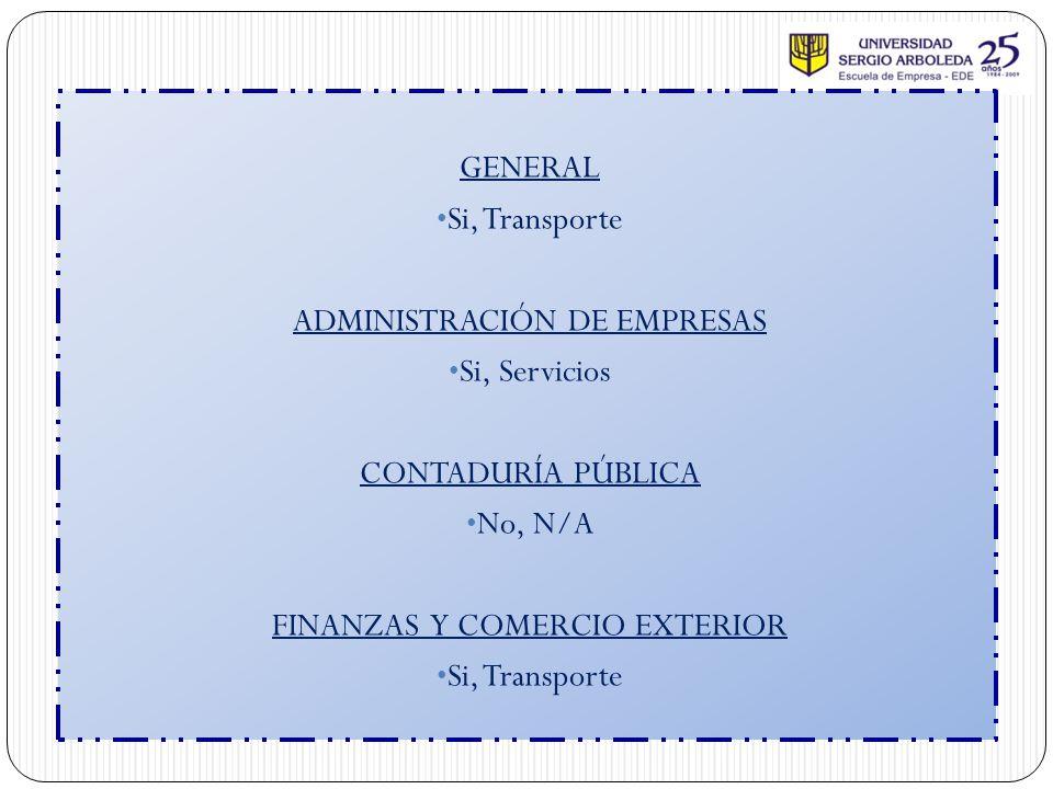 GENERAL Si, Transporte ADMINISTRACIÓN DE EMPRESAS Si, Servicios CONTADURÍA PÚBLICA No, N/A FINANZAS Y COMERCIO EXTERIOR Si, Transporte