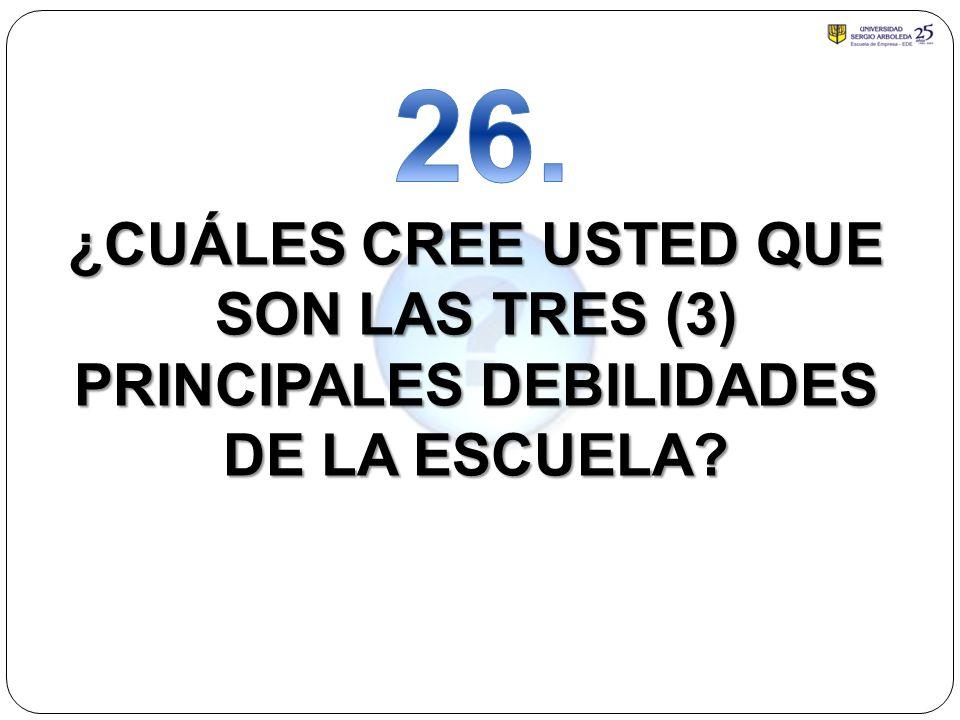 ¿CUÁLES CREE USTED QUE SON LAS TRES (3) PRINCIPALES DEBILIDADES DE LA ESCUELA?