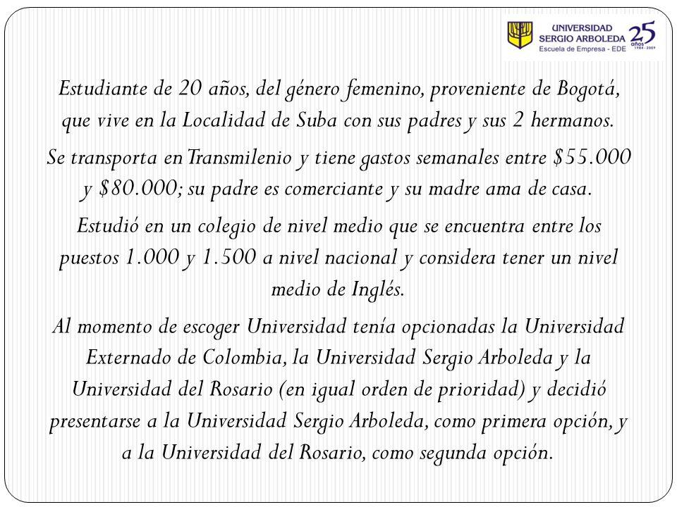 Estudiante de 20 años, del género femenino, proveniente de Bogotá, que vive en la Localidad de Suba con sus padres y sus 2 hermanos. Se transporta en
