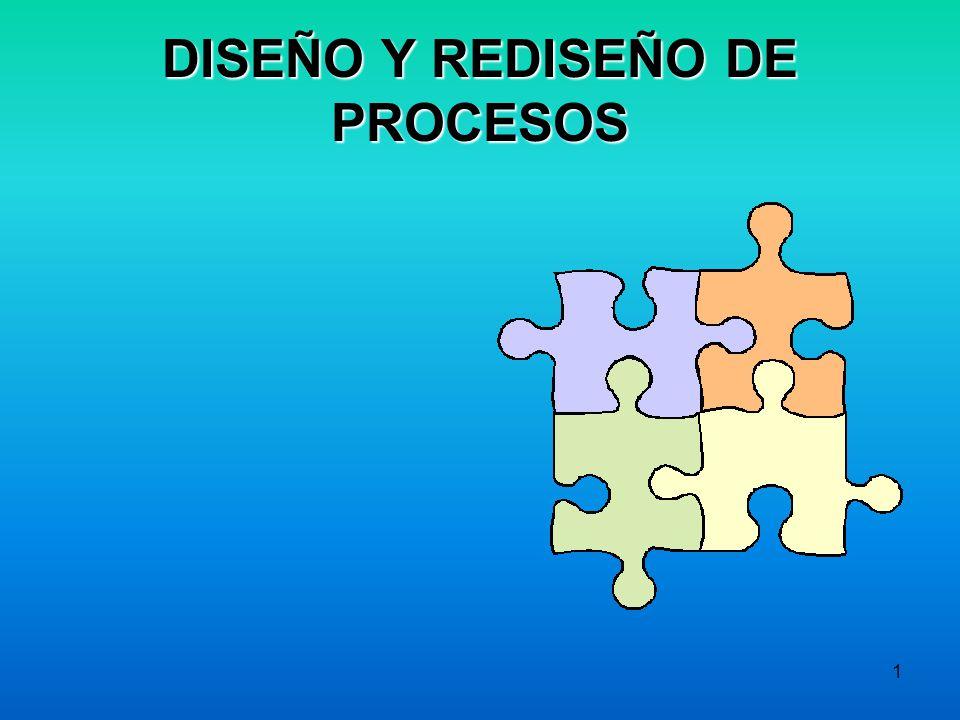 1 DISEÑO Y REDISEÑO DE PROCESOS