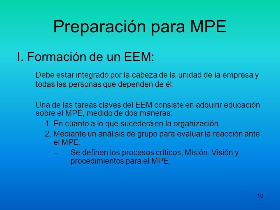 9 Preparación para MPE Reunión de Inicio: Asiste el líder de la unidad de la empresa y el personal que depende de él. Evaluación en términos de costos