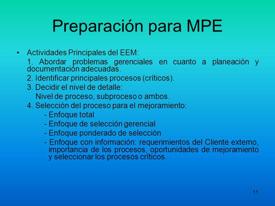 10 Preparación para MPE I. Formación de un EEM: Debe estar integrado por la cabeza de la unidad de la empresa y todas las personas que dependen de él.