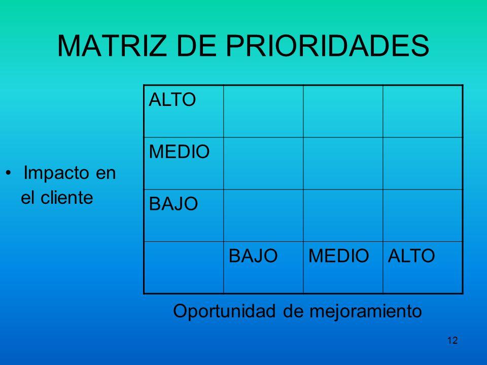 11 Preparación para MPE Actividades Principales del EEM: 1. Abordar problemas gerenciales en cuanto a planeación y documentación adecuadas. 2. Identif