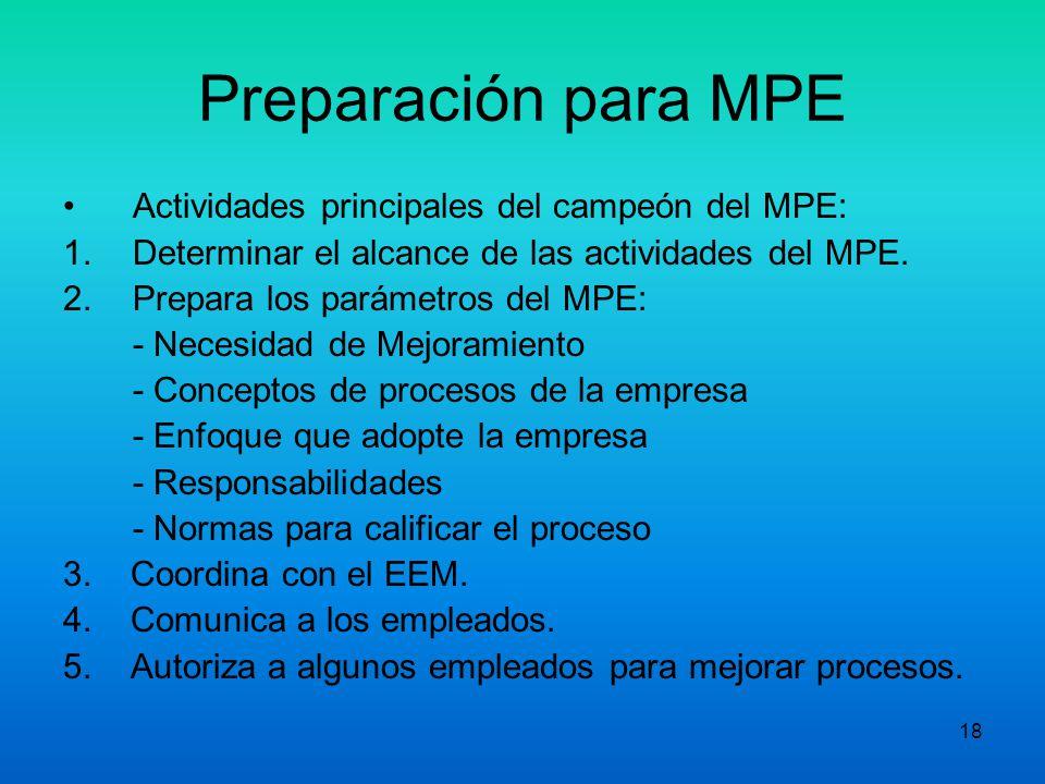 17 Preparación para MPE II. Nombrar el Campeón del MPE. La labor de este consiste en desarrollar y adaptar el mejoramiento del proceso a su compañía y