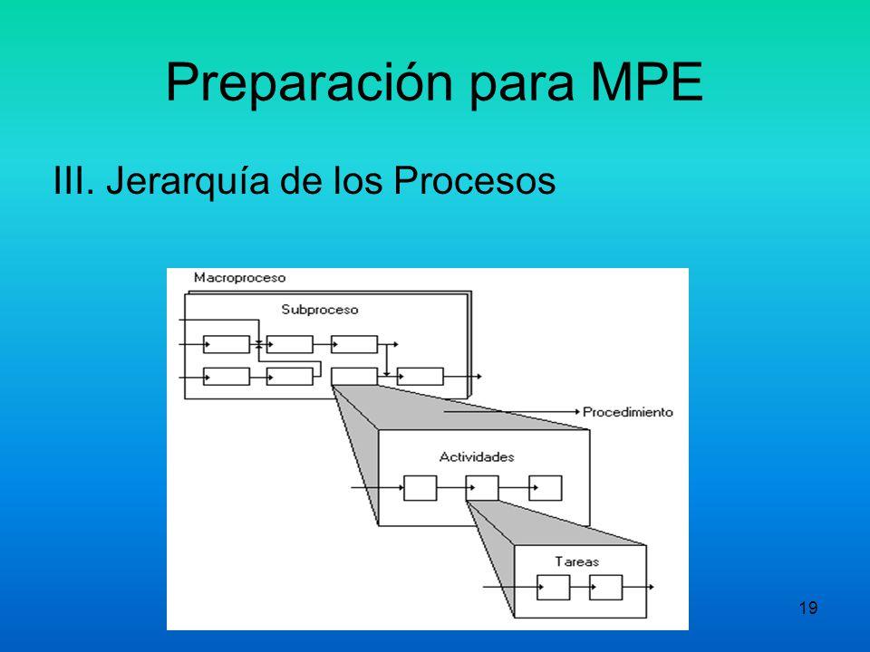 18 Preparación para MPE Actividades principales del campeón del MPE: 1.Determinar el alcance de las actividades del MPE. 2.Prepara los parámetros del