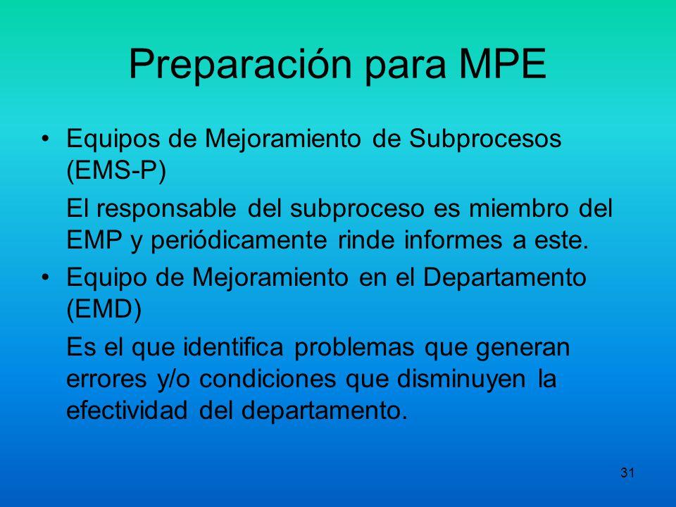 30 Preparación para MPE Actividades principales de EMP: -Elabora el diagrama de flujo de procesos. -Reúne la información de costos y calidad. -Estable