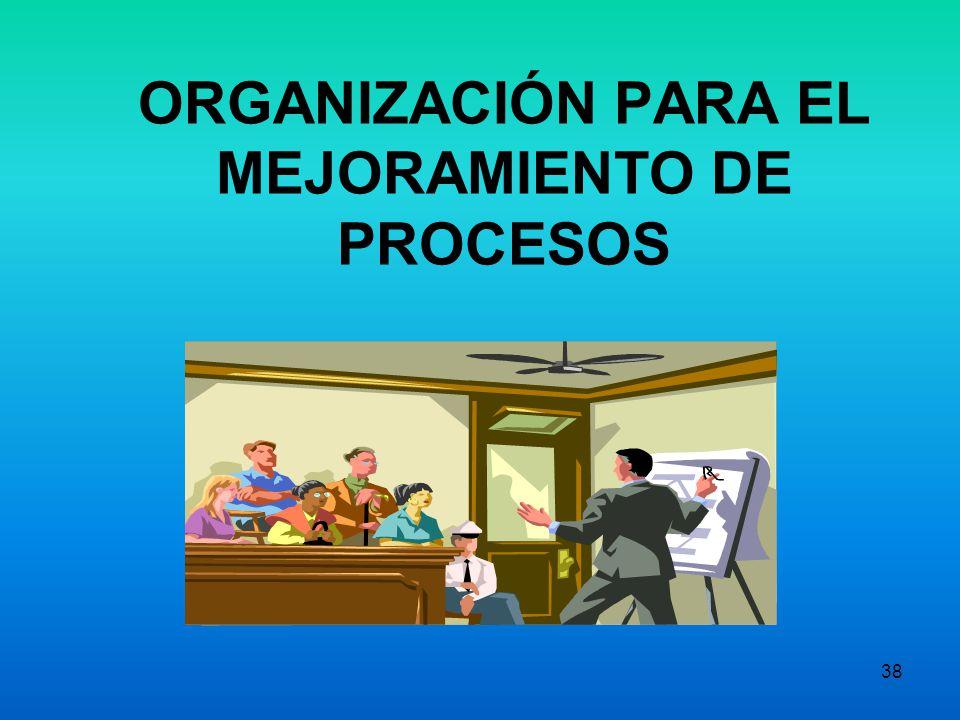 37 IMPORTANCIA DE LAS COMUNICACIONES DE LA GERENCIA PARA TODOS LOS EMPLEADOS DISMINUYE LOS ERRORES DIFERENTES MEDIOS INTERORGANIZACIONALES