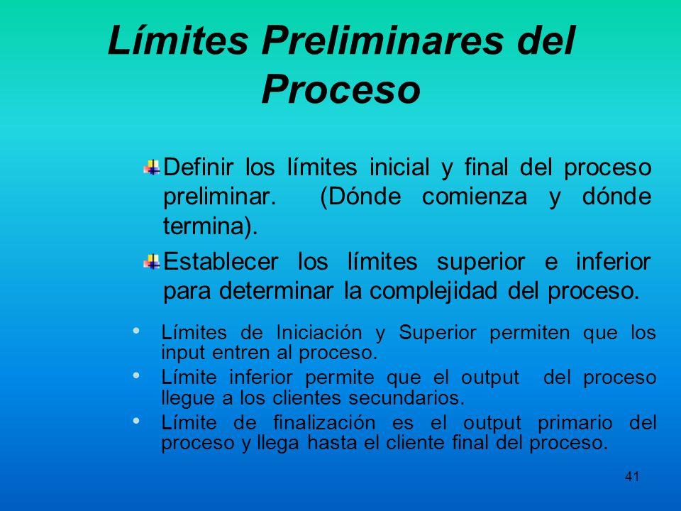 40 PLAN INICIAL DEL EMP Definición de límites preliminares Diagrama de bloque del proceso Actualización de los supuestos operacionales Entrevista con