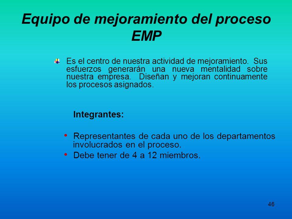 45 Preparación para MPE Estructura de los Equipos
