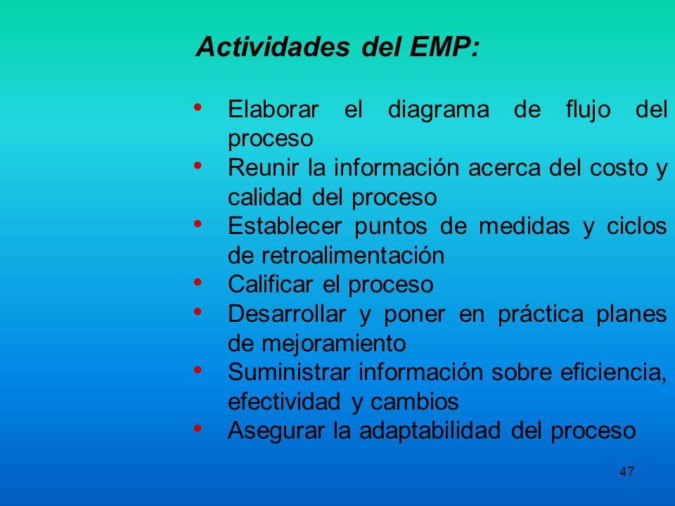 46 Equipo de mejoramiento del proceso EMP Es el centro de nuestra actividad de mejoramiento. Sus esfuerzos generarán una nueva mentalidad sobre nuestr