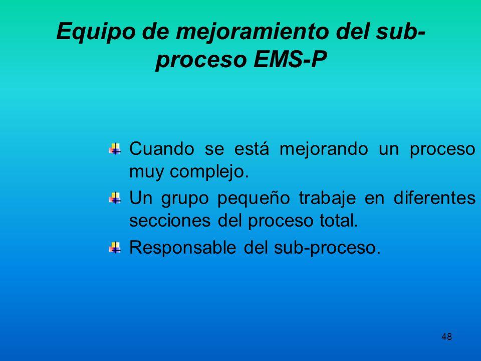 47 Elaborar el diagrama de flujo del proceso Reunir la información acerca del costo y calidad del proceso Establecer puntos de medidas y ciclos de ret